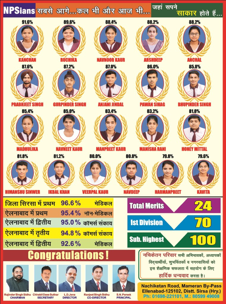 CBSE Meritorious Students (12th)