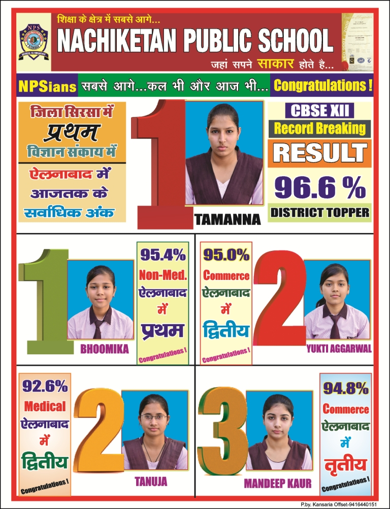 CBSE Result Toppers (12th)